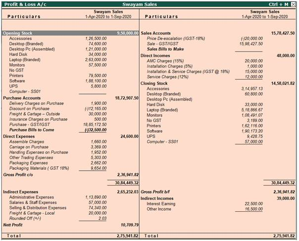 Reports on Financial Statements in TallyERP9