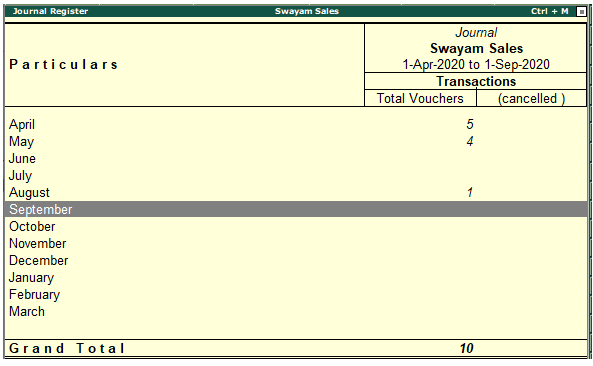 Reports on Books, Registers and Ledgers in TallyERP9