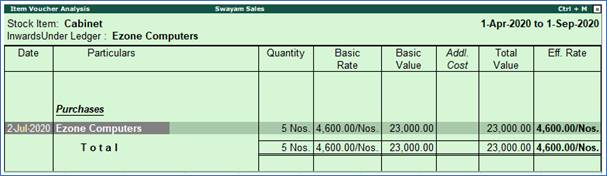 Inventory Reports and Statement in TallyERP9
