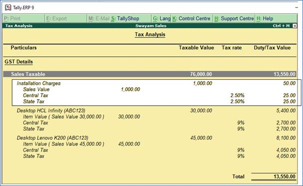 Sale of Goods and Services in a Single Invoice in Tally.ERP9